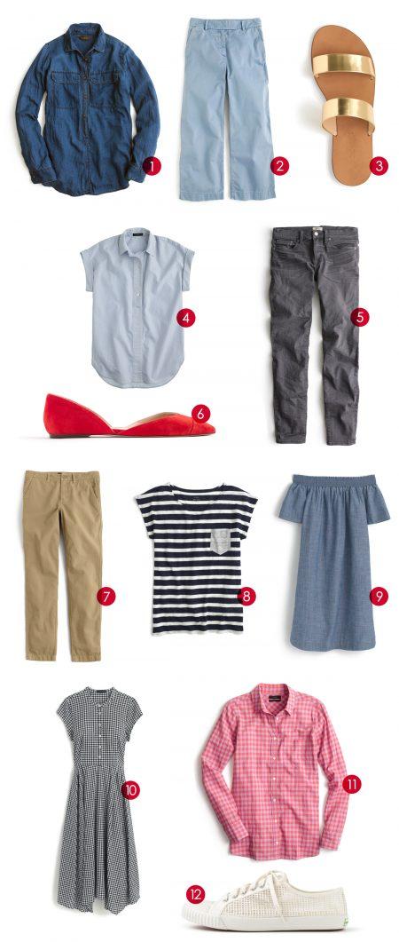 Postpartum Wardrobe