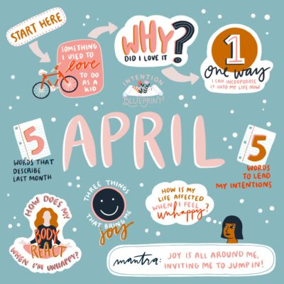 April Intention Blueprint
