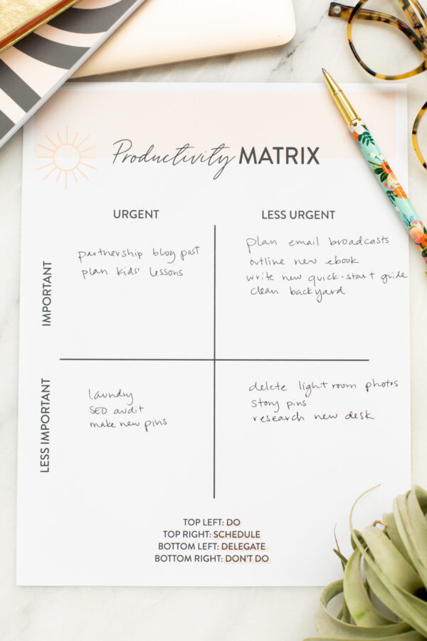 Productivity Matrix
